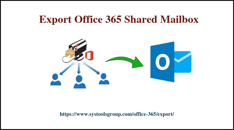 Office 365 Shared Mailbox Export to PST